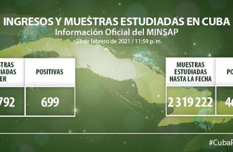 Cuba reporta 699 nuevos casos de COVID-19, cuatro fallecidos y 924 altas médicas