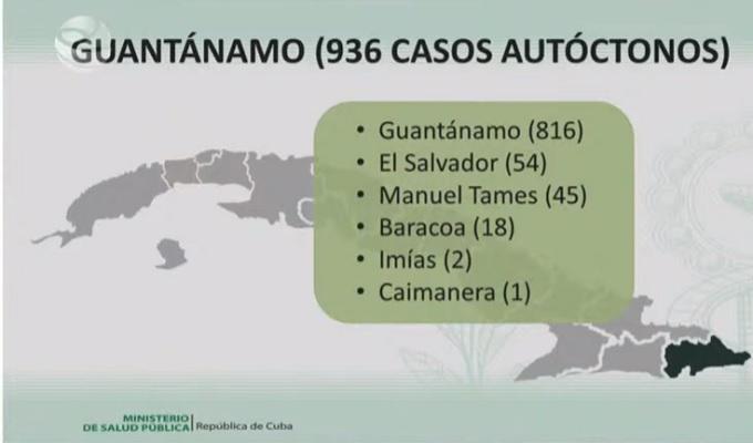 Guantánamo reporta 936 casos positivos a la Covid-19 al cierre de este martes
