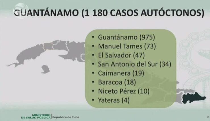 Guantánamo reporta elevada cifra de contagiados con la Covid-19, Cuba con las cifras más elevadas desde el inicio de la pandemia