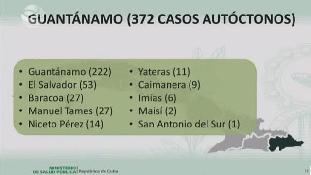 Reporta Guantánamo aumento de casos positivos a la Covid-19 y lamenta el fallecimiento de seis personas