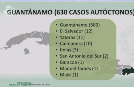 Guantánamo continúa incrementando cifra de casos positivos al SARS CoV-2