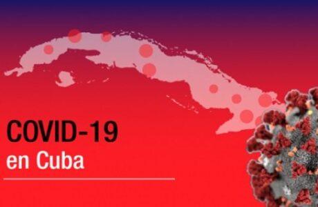 Cuba reporta 1 476 nuevos casos de COVID-19 y 20 fallecidos