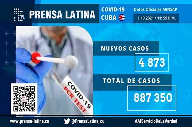 Cuba reporta 4 873 nuevos casos de COVID-19, la cifra más baja desde el mes de julio